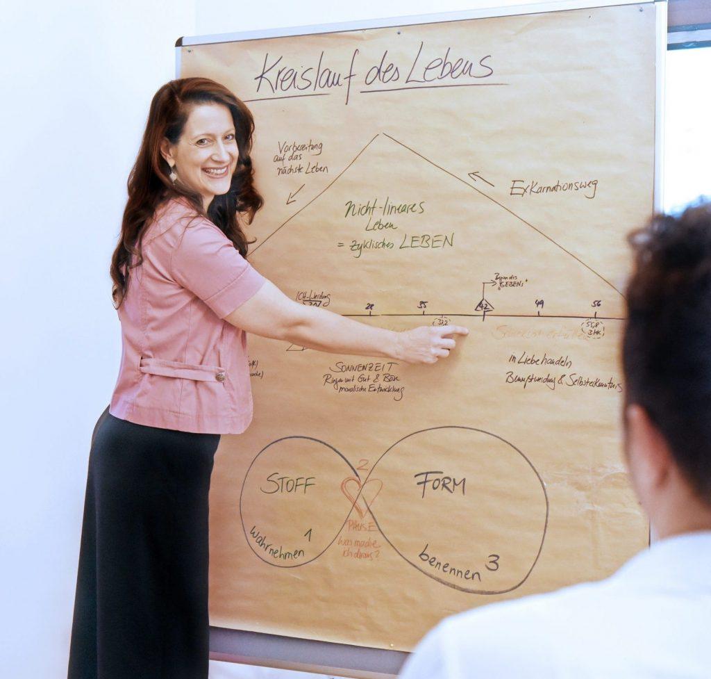 Biografie-Coaching zur Persönlichkeitsentwicklung mit Frederike Upmeyer